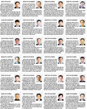 [제주일보 기획] 제주체육계 종목단체장 새해 설계